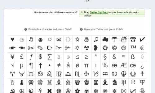 Caratteri speciali,emoticon,simboli e disegni da tastiera per Facebook,forum e altro.
