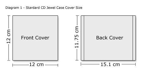 Quali sono le misure in cm e pixel ottimali per stampare le copertine dei CD? Ecco la risposta….