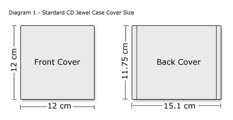 Quali Sono Le Misure In Cm E Pixel Ottimali Per Stampare